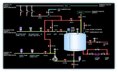 Process Automation Process Automation Service Solutions